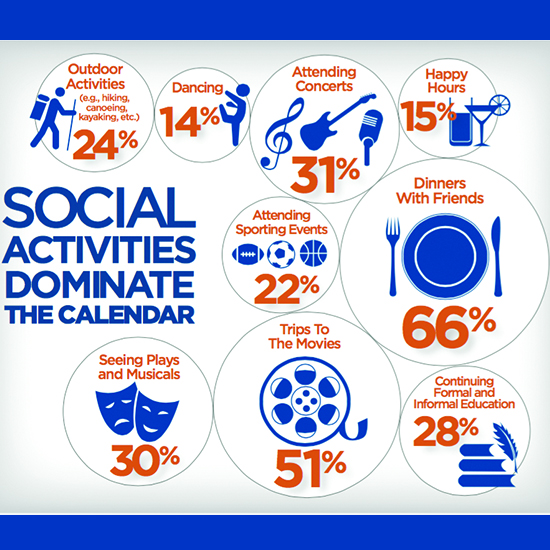 socialinfographic